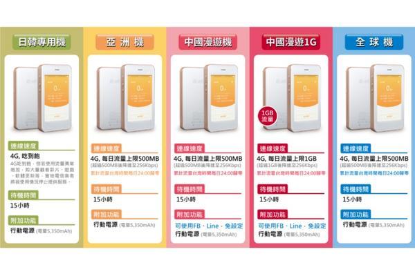 中國/日韓/全球Wifi分享器出租 - 4G上網吃到飽 無翻譯功能