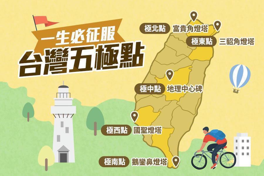 台灣極點趣‧征服台灣五極‧走訪新台灣八景‧尋訪美食七日-台北出發